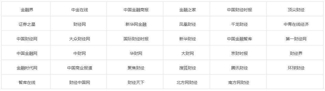 金融类财经类媒体.jpg
