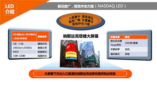 纳斯达克大屏LED广告.jpg
